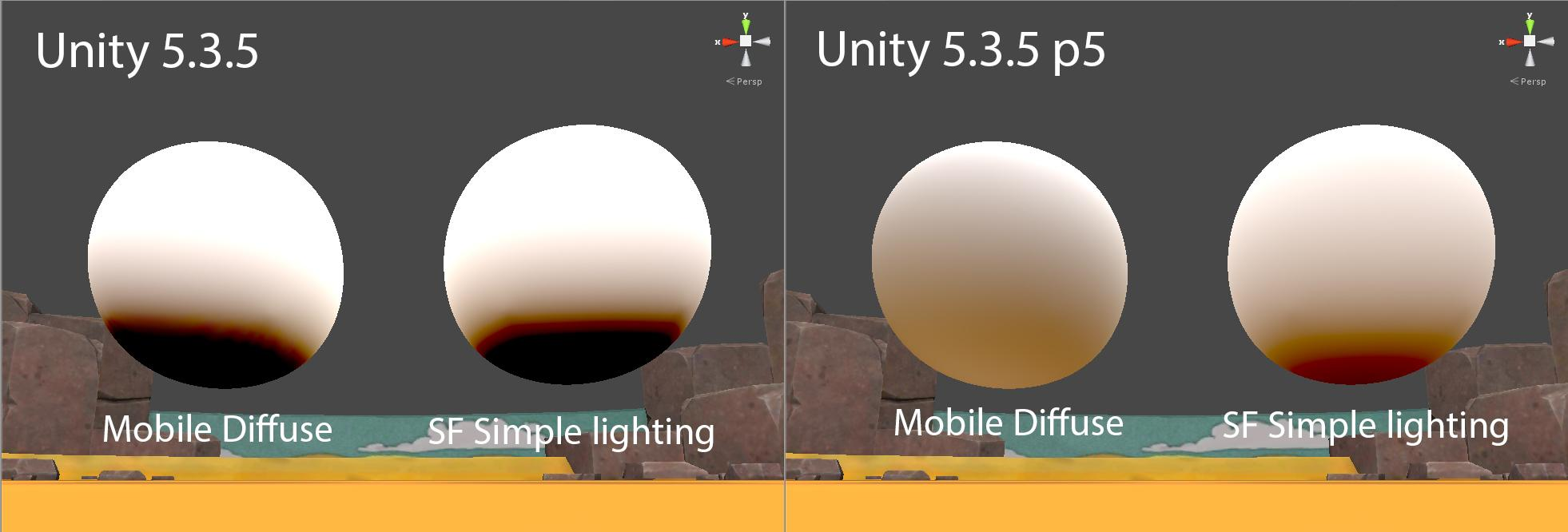 Update for Unity L2 Spherical Harmionics in 5 3 5p5