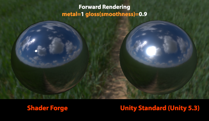 ShaderForge recreation of Standard Shader Gloss Response